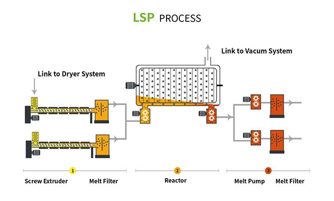 proimages/product/LSP-info10.jpg