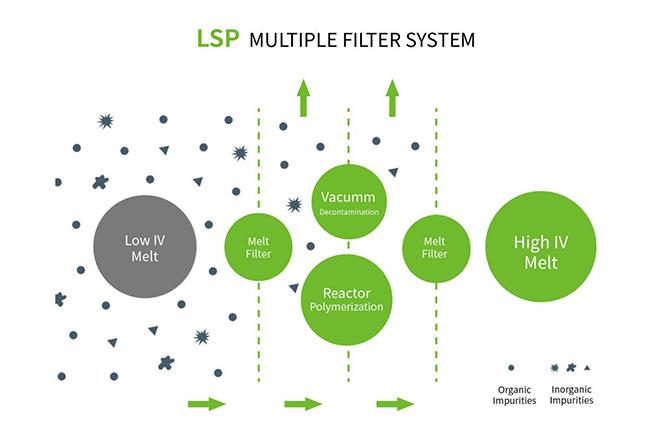proimages/product/LSP-info12.jpg