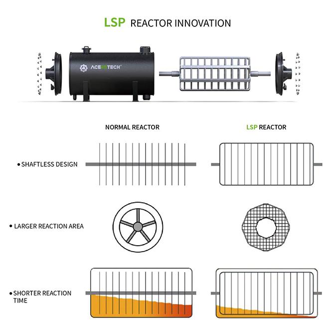 proimages/product/LSP-info16.jpg